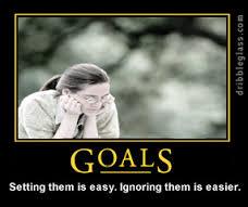 Ignoring goals